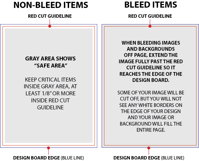 Focus in Pix safe area vs. bleed area